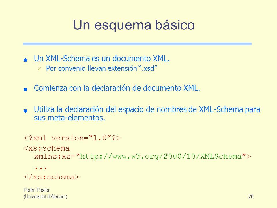 Un esquema básico Un XML-Schema es un documento XML.