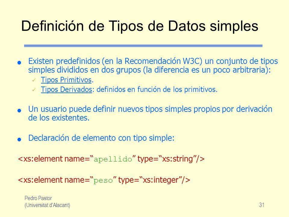 Definición de Tipos de Datos simples