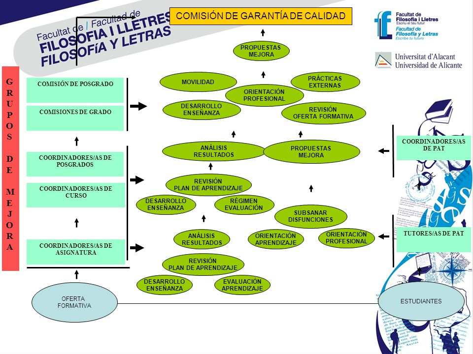 COMISIÓN DE GARANTÍA DE CALIDAD