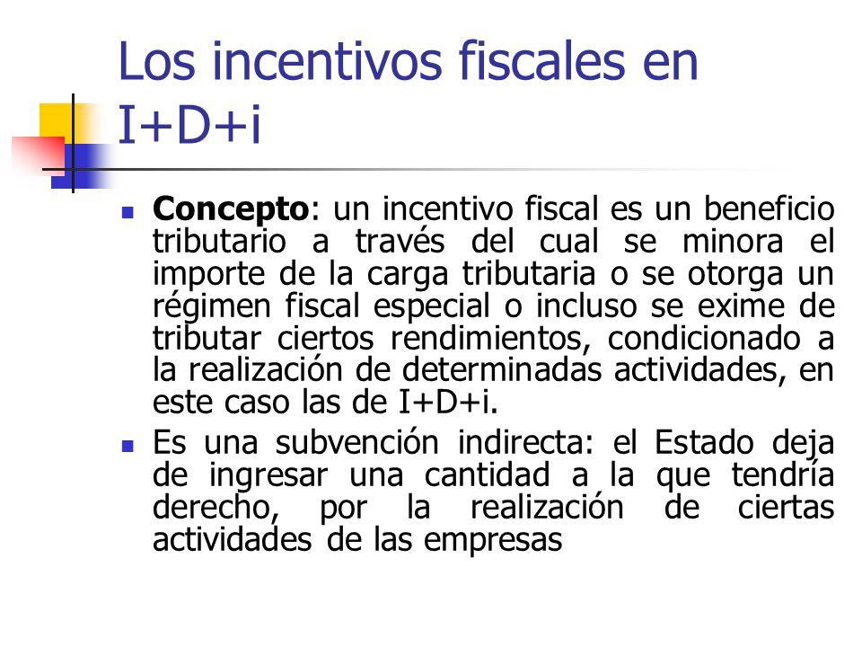 Los incentivos fiscales en I+D+i