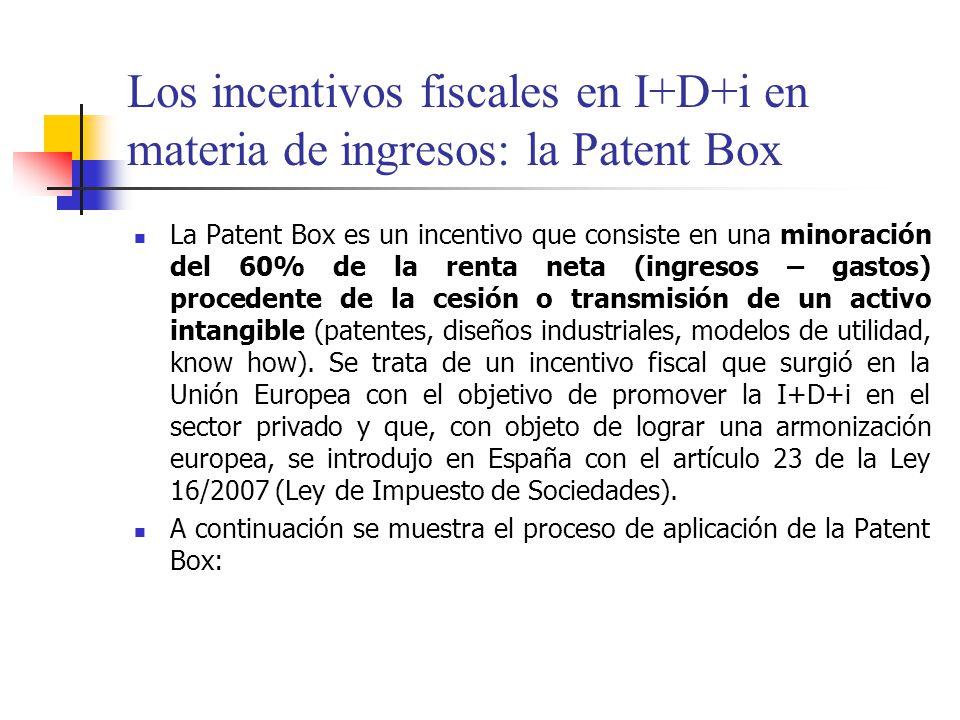Los incentivos fiscales en I+D+i en materia de ingresos: la Patent Box