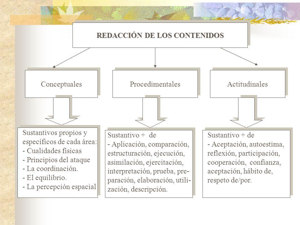 REDACCIÓN DE LOS CONTENIDOS