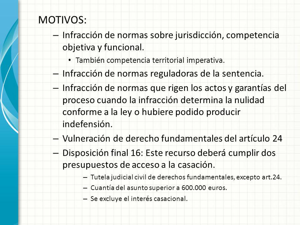 MOTIVOS: Infracción de normas sobre jurisdicción, competencia objetiva y funcional. También competencia territorial imperativa.
