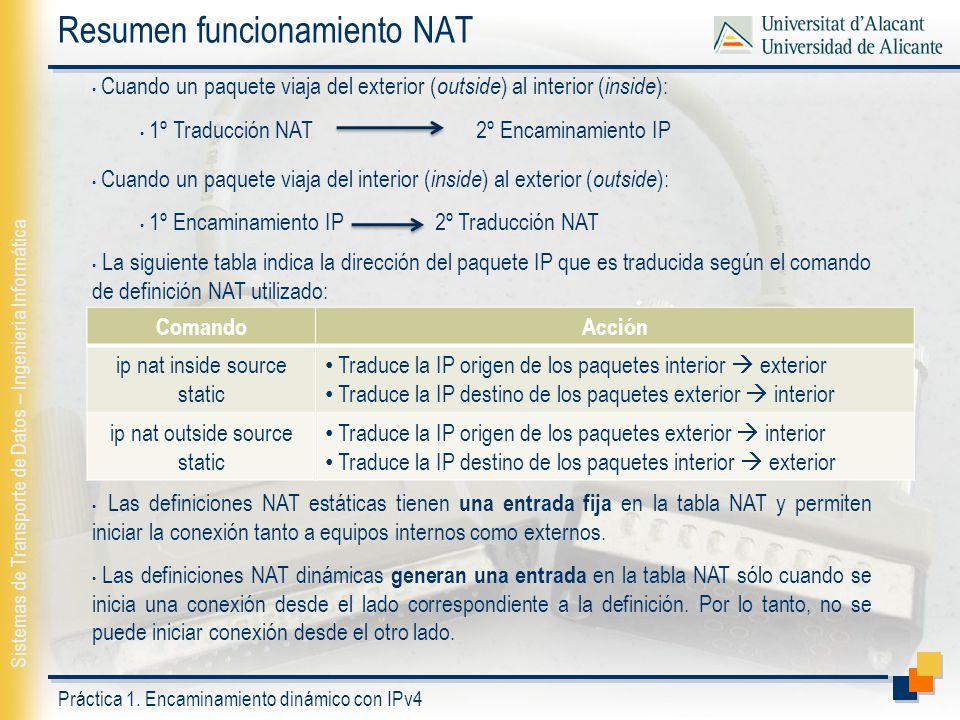 Resumen funcionamiento NAT