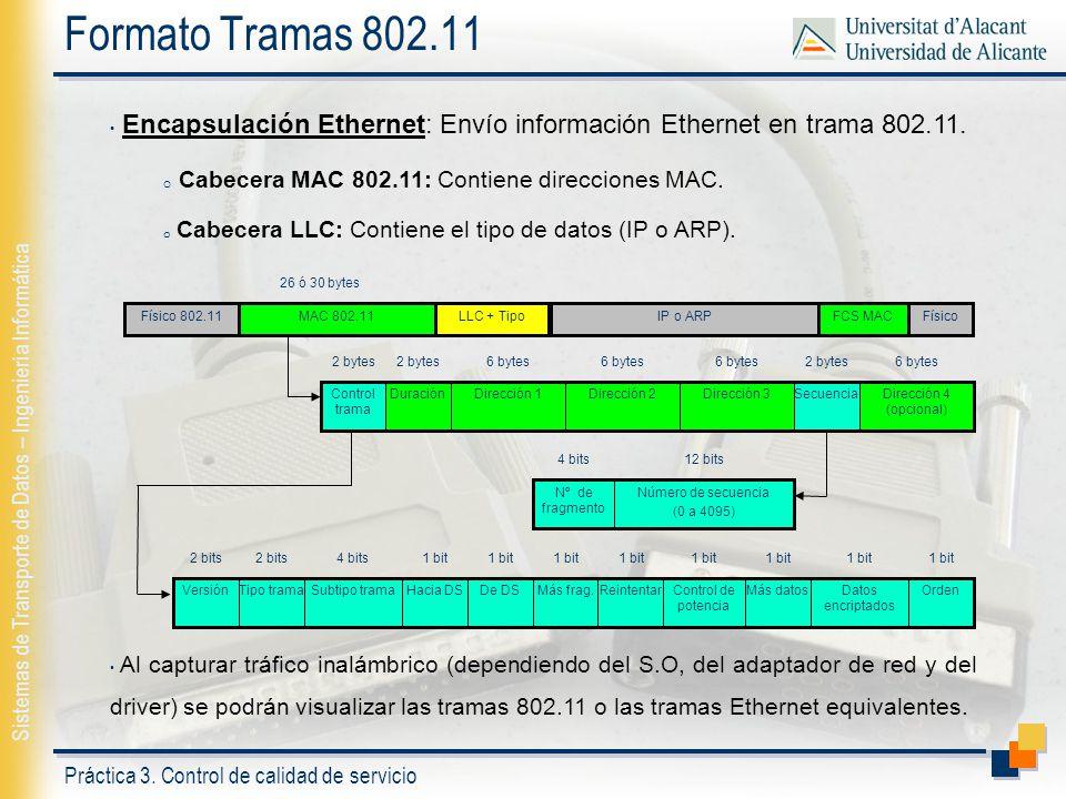 Formato Tramas 802.11 Encapsulación Ethernet: Envío información Ethernet en trama 802.11. Cabecera MAC 802.11: Contiene direcciones MAC.
