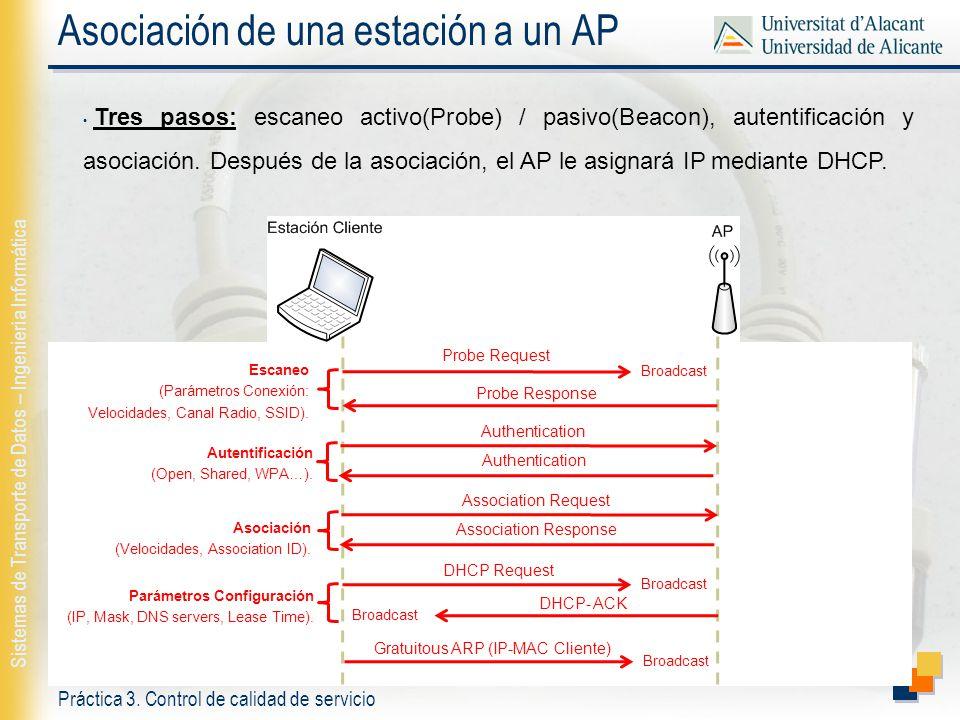 Asociación de una estación a un AP