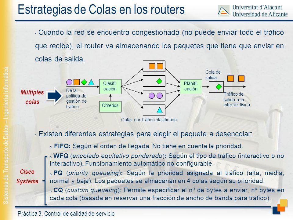 Estrategias de Colas en los routers
