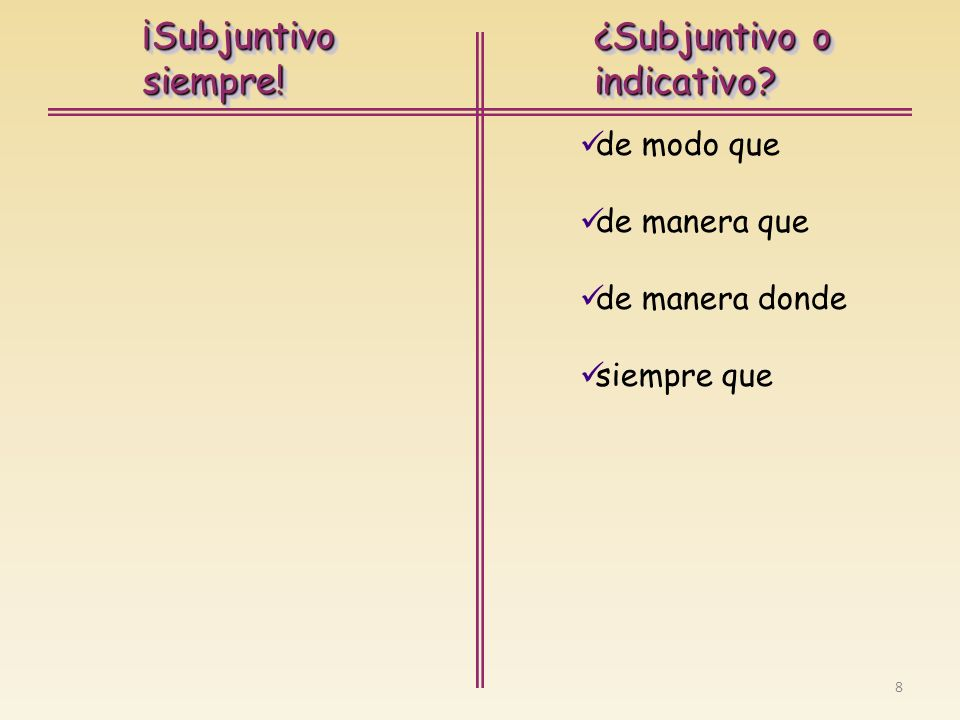 ¡Subjuntivo siempre! ¿Subjuntivo o indicativo de modo que