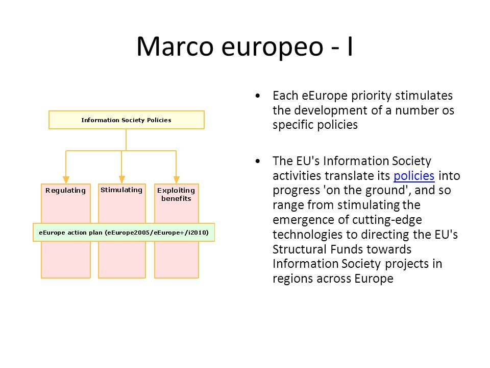 Marco europeo - I Each eEurope priority stimulates the development of a number os specific policies.
