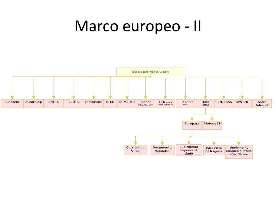 Marco europeo - II