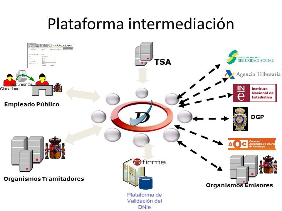 Plataforma intermediación