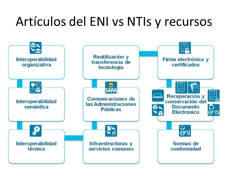 Artículos del ENI vs NTIs y recursos
