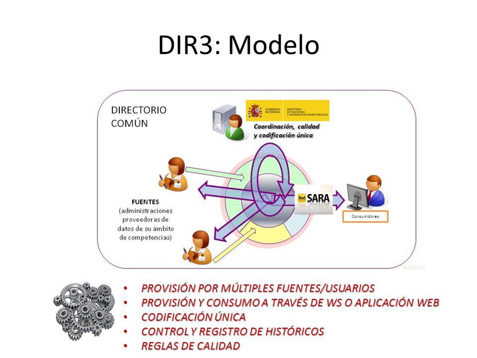 DIR3: Modelo PROVISIÓN POR MÚLTIPLES FUENTES/USUARIOS