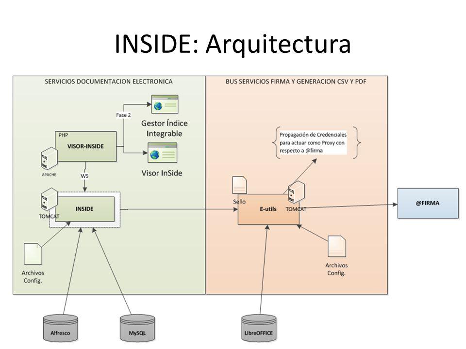 INSIDE: Arquitectura
