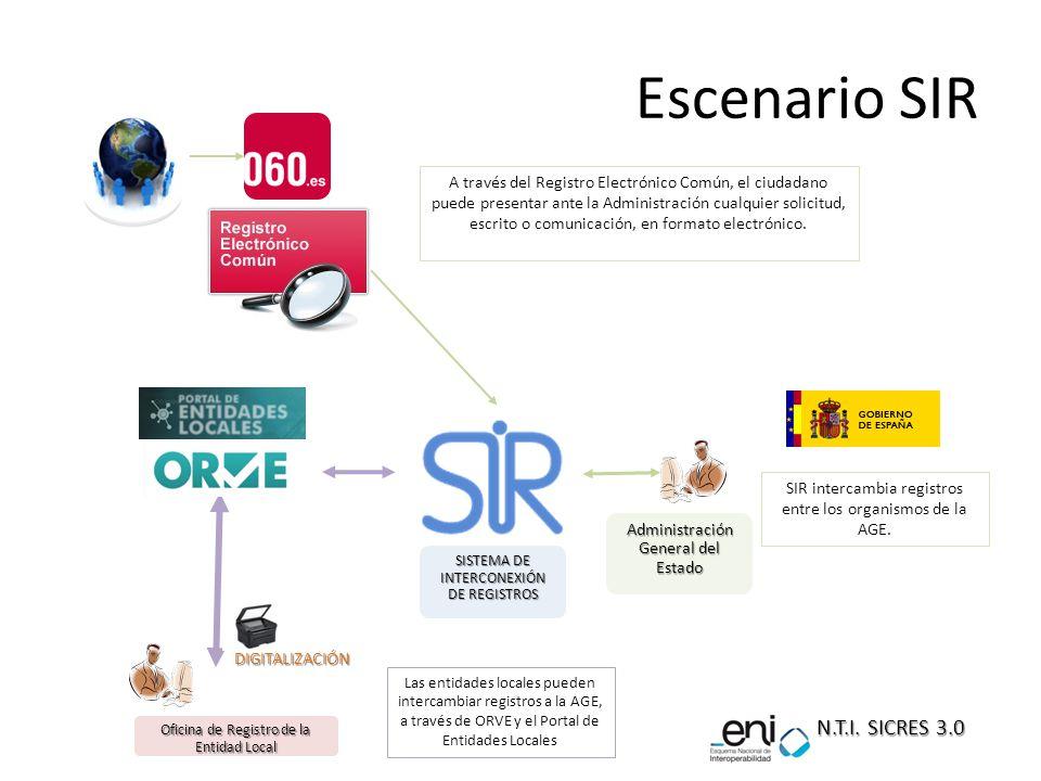 Escenario SIR N.T.I. SICRES 3.0