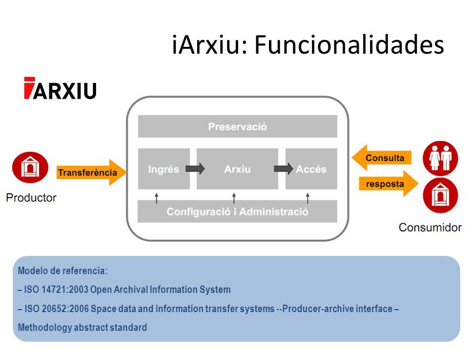 iArxiu: Funcionalidades