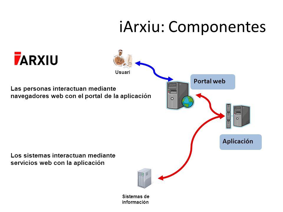 iArxiu: Componentes Portal web Aplicación
