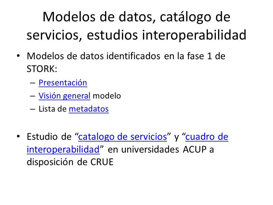 Modelos de datos, catálogo de servicios, estudios interoperabilidad