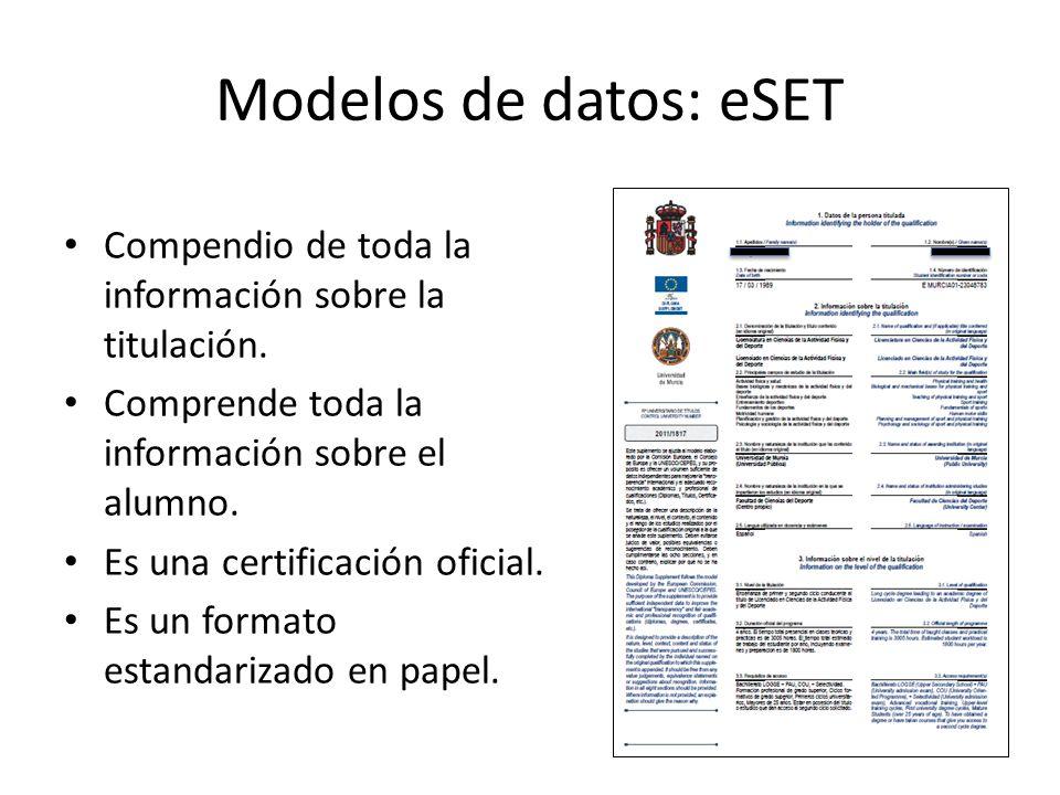 Modelos de datos: eSET Compendio de toda la información sobre la titulación. Comprende toda la información sobre el alumno.