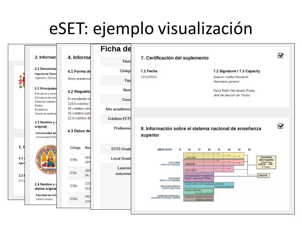 eSET: ejemplo visualización