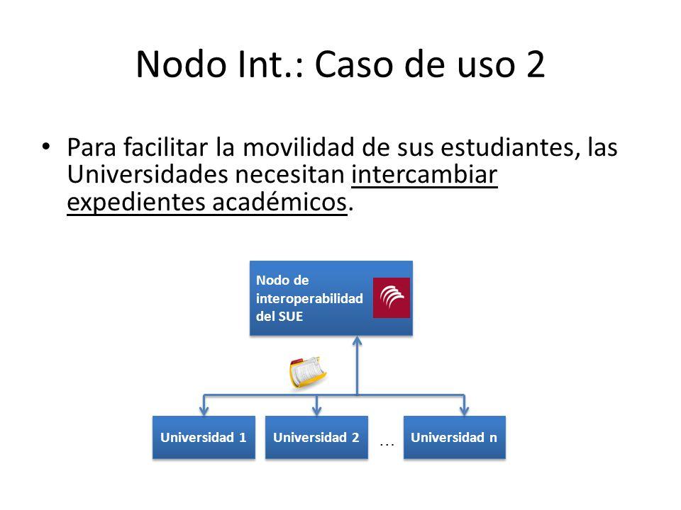 Nodo Int.: Caso de uso 2 Para facilitar la movilidad de sus estudiantes, las Universidades necesitan intercambiar expedientes académicos.
