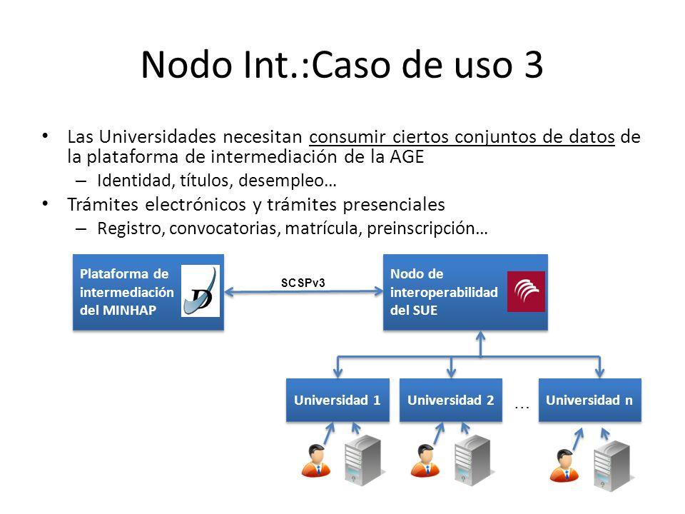 Nodo Int.:Caso de uso 3 Las Universidades necesitan consumir ciertos conjuntos de datos de la plataforma de intermediación de la AGE.