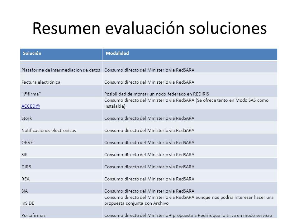 Resumen evaluación soluciones