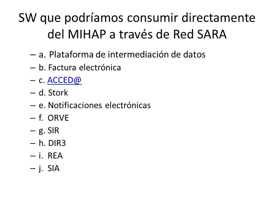 SW que podríamos consumir directamente del MIHAP a través de Red SARA
