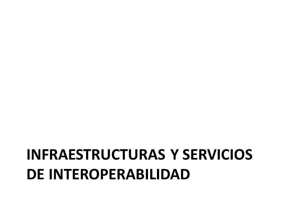 Infraestructuras y servicios de Interoperabilidad