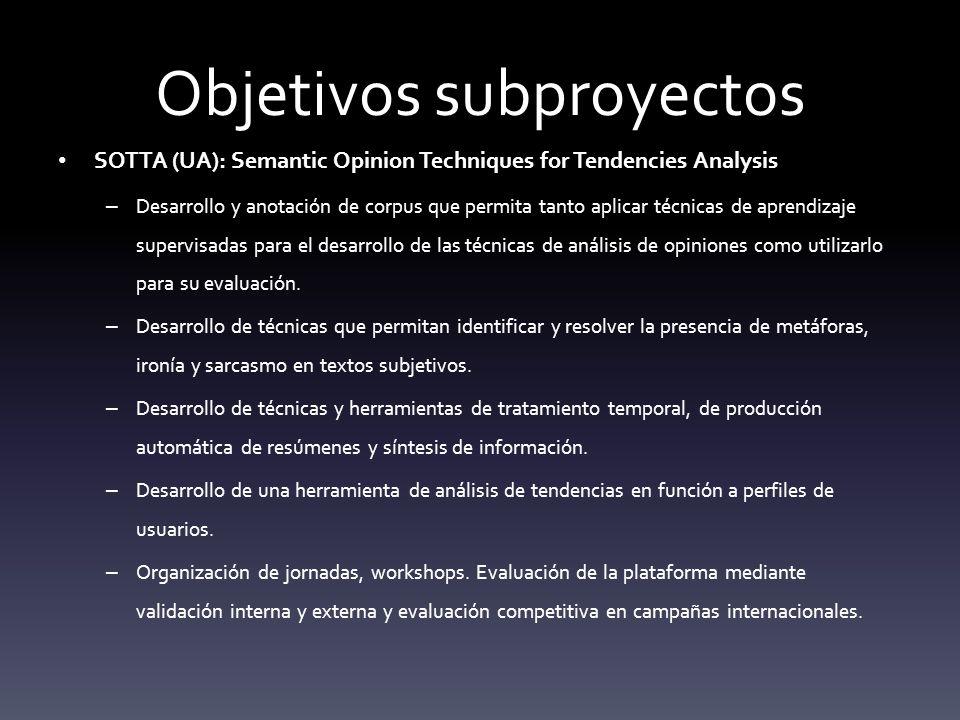 Objetivos subproyectos