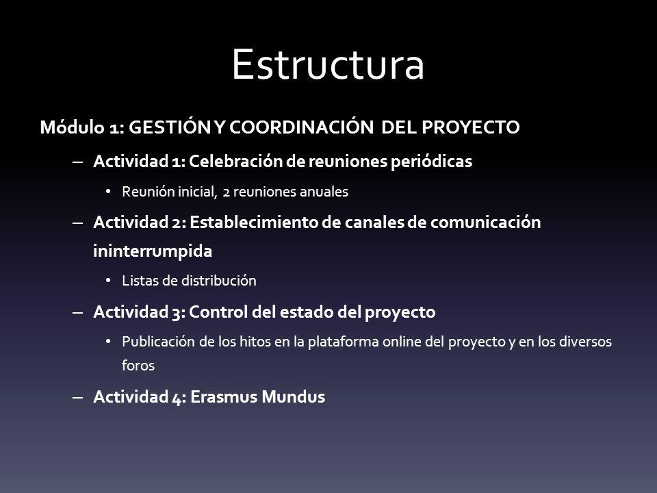 Estructura Módulo 1: GESTIÓN Y COORDINACIÓN DEL PROYECTO