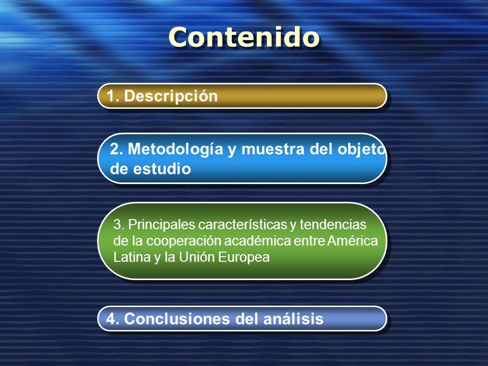 Contenido 1. Descripción 2. Metodología y muestra del objeto