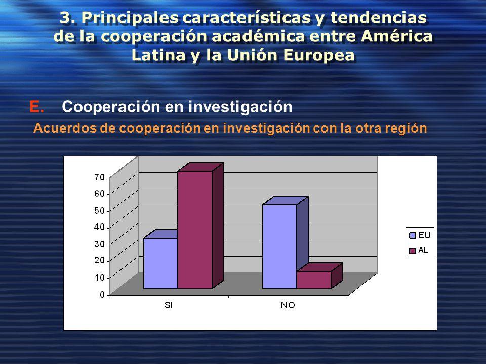 E. Cooperación en investigación