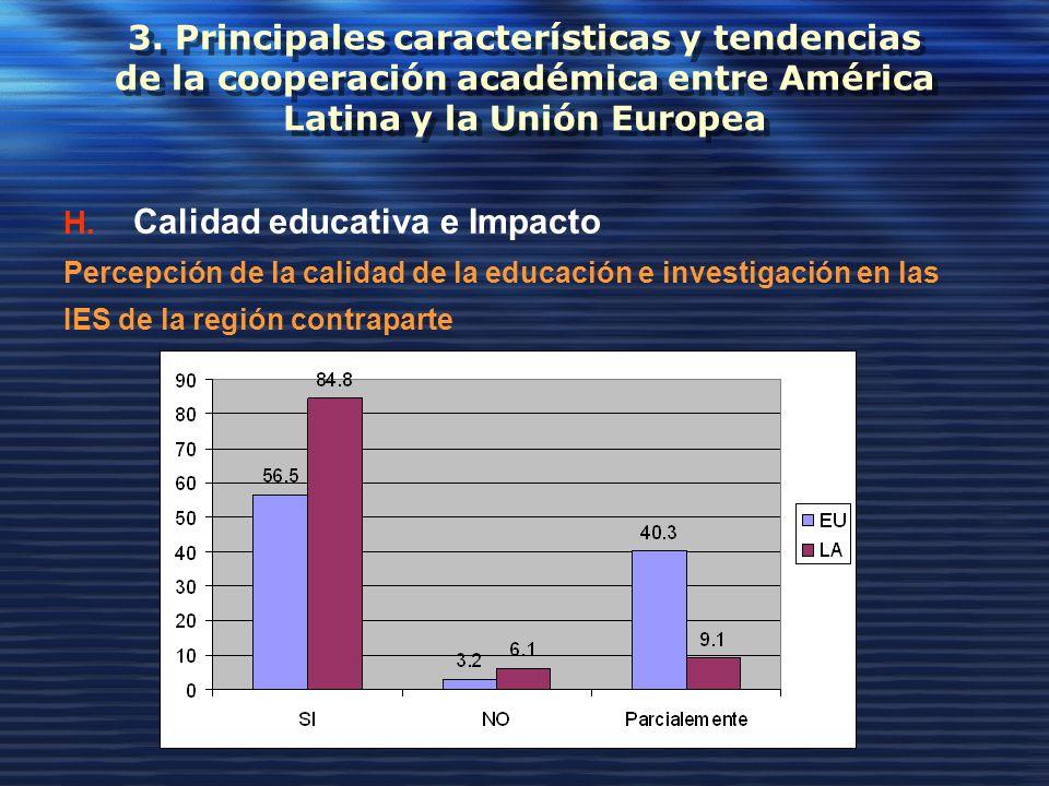 Calidad educativa e Impacto