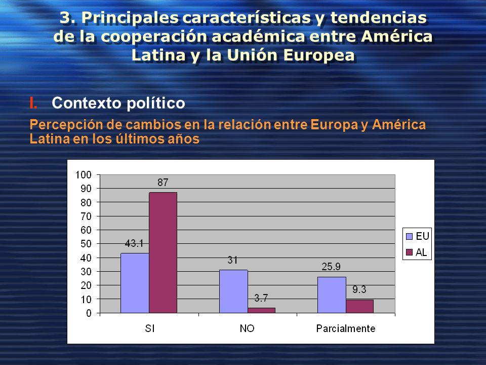 3. Principales características y tendencias de la cooperación académica entre América Latina y la Unión Europea