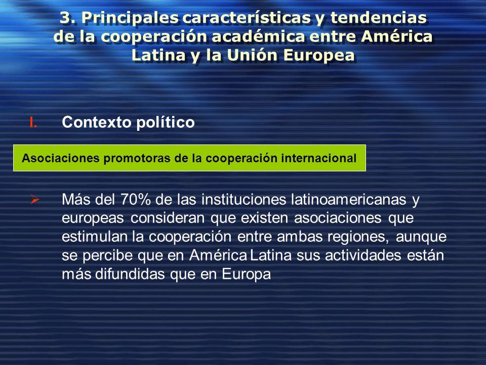 Asociaciones promotoras de la cooperación internacional