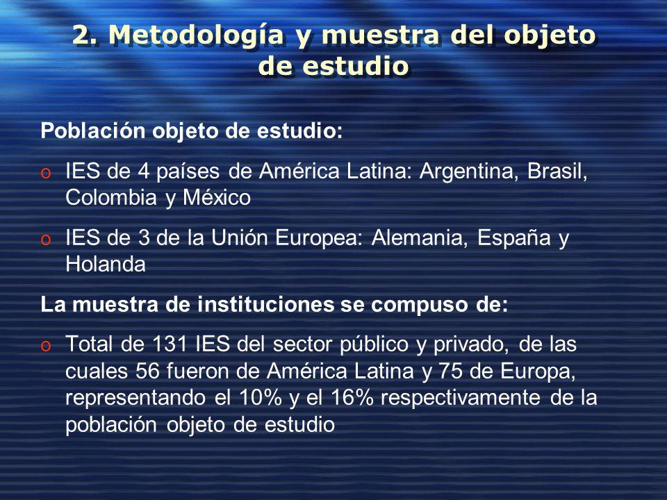 2. Metodología y muestra del objeto de estudio