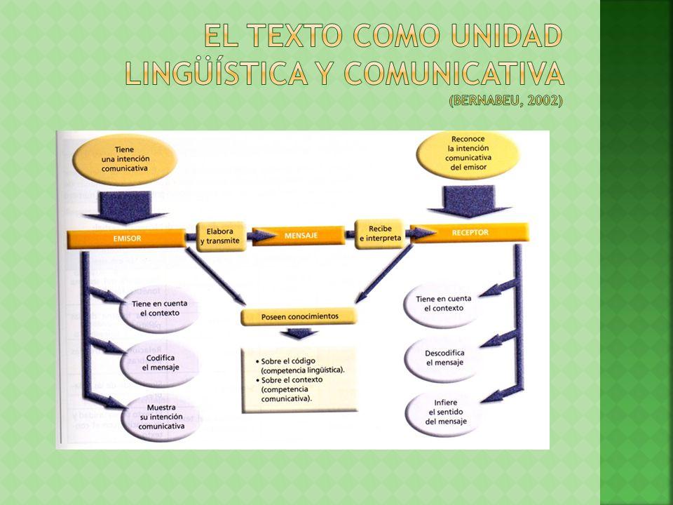 El texto como unidad lingüística y comunicativa (Bernabeu, 2002)