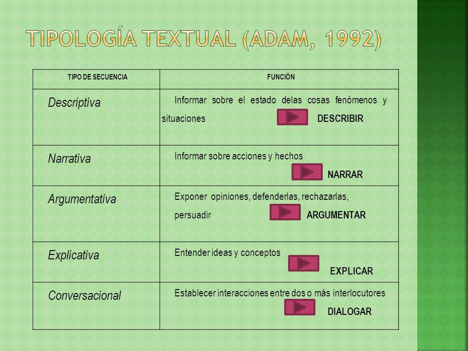 TIPOLOGÍA TEXTUAL (ADAM, 1992)