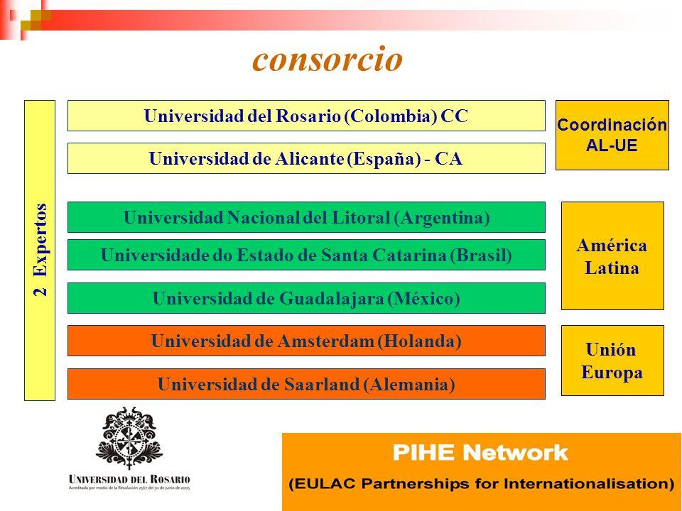 consorcio Universidad del Rosario (Colombia) CC