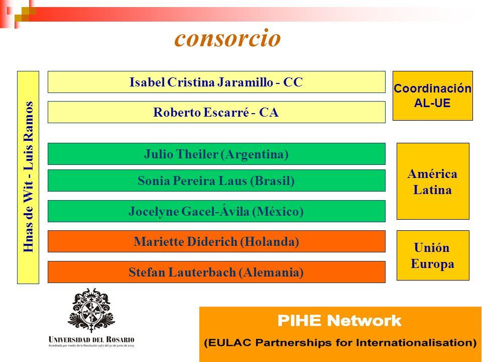 consorcio Isabel Cristina Jaramillo - CC Roberto Escarré - CA