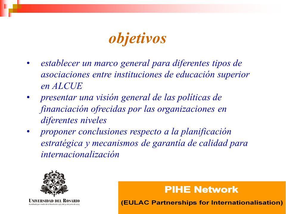 objetivos establecer un marco general para diferentes tipos de asociaciones entre instituciones de educación superior en ALCUE.