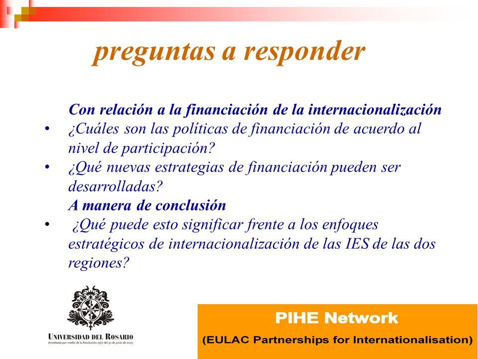 preguntas a responder Con relación a la financiación de la internacionalización.