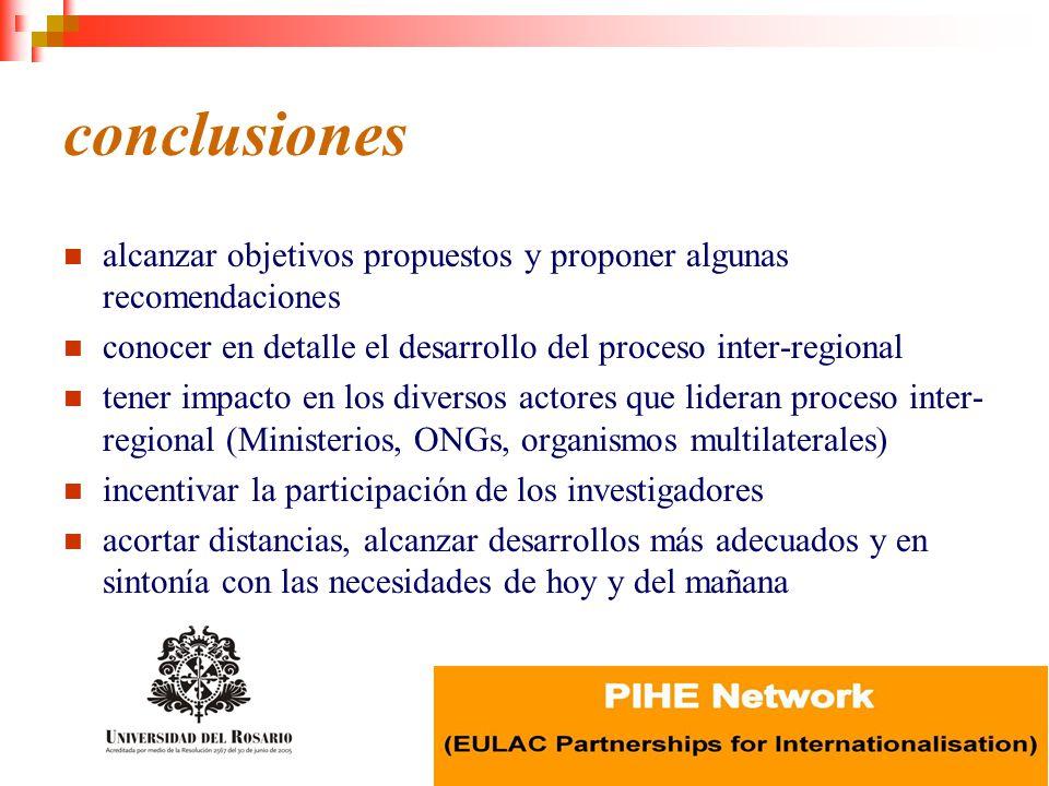 conclusiones alcanzar objetivos propuestos y proponer algunas recomendaciones. conocer en detalle el desarrollo del proceso inter-regional.