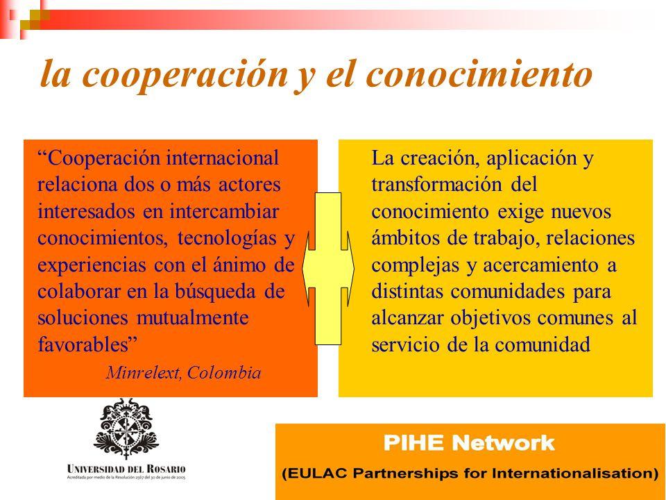 la cooperación y el conocimiento