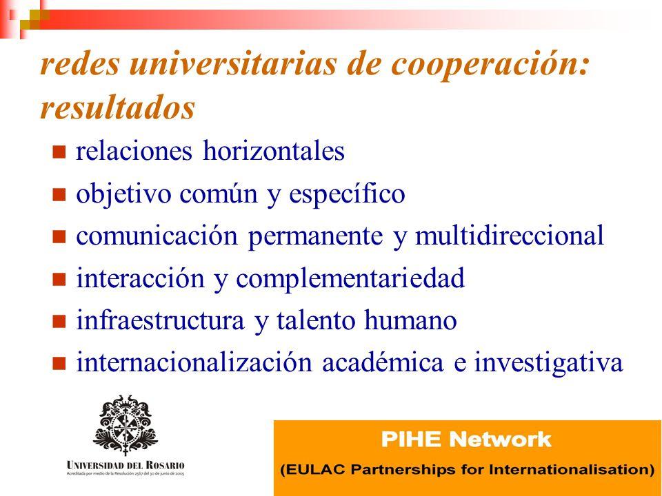 redes universitarias de cooperación: resultados