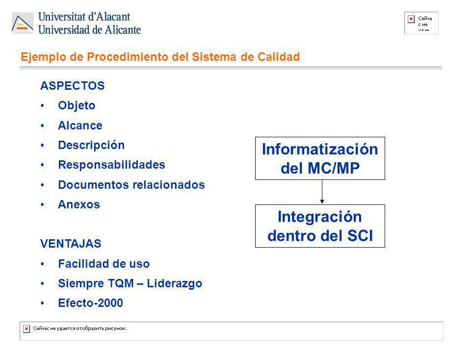 Informatización del MC/MP Integración dentro del SCI