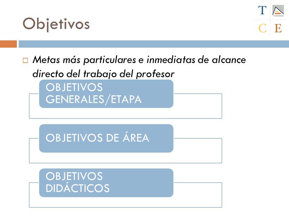 Objetivos OBJETIVOS GENERALES/ETAPA OBJETIVOS DE ÁREA