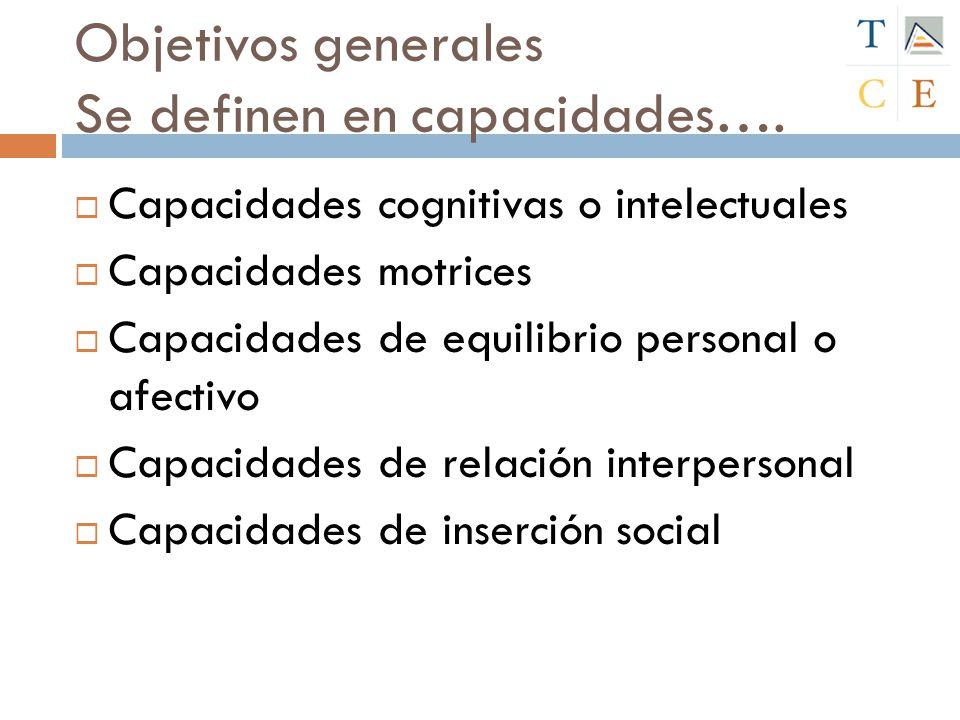 Objetivos generales Se definen en capacidades….