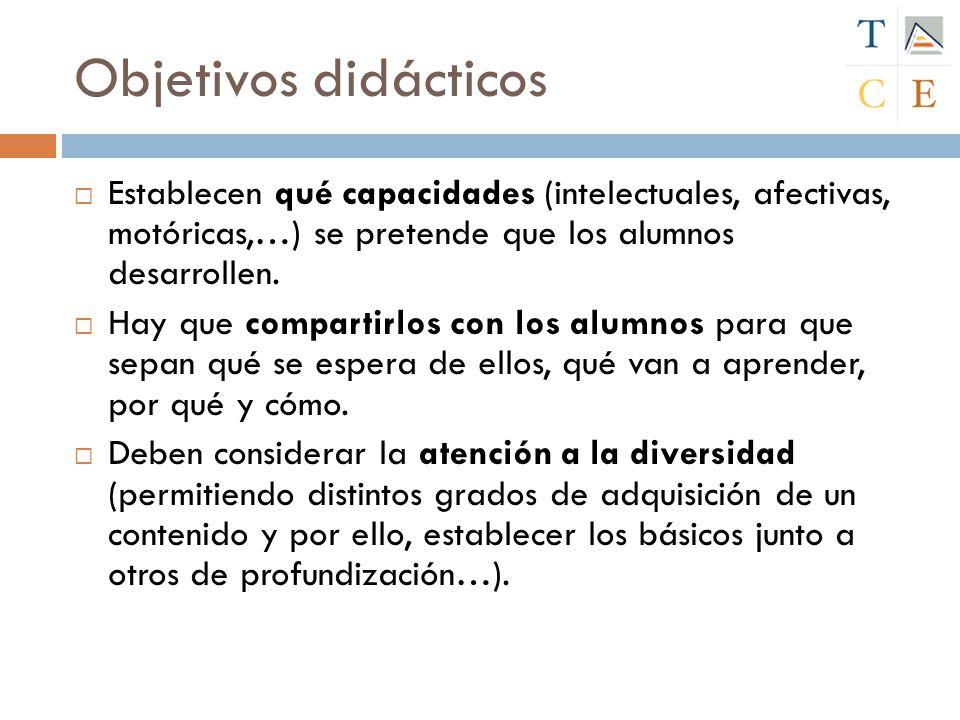 Objetivos didácticos Establecen qué capacidades (intelectuales, afectivas, motóricas,…) se pretende que los alumnos desarrollen.